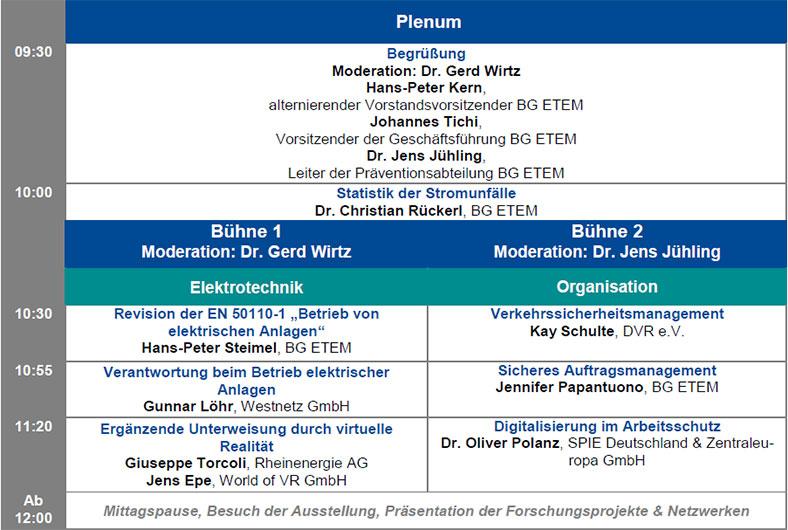 Vortragsveranstaltung ELEKTROTECHNIK 2020: Programm Teil 1