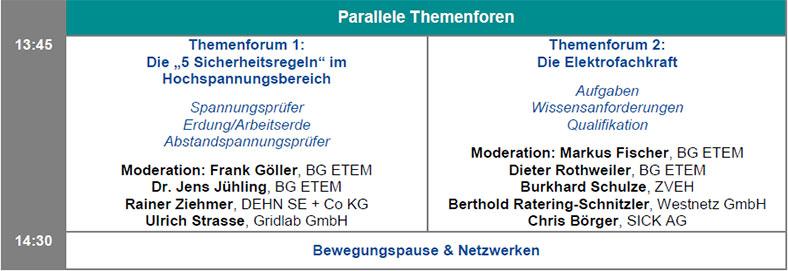 Ausschnitt aus dem Programm für die Vortragsveranstaltung ELEKTROTECHNIK 2020, 13:45 bis 14.30 Uhr.