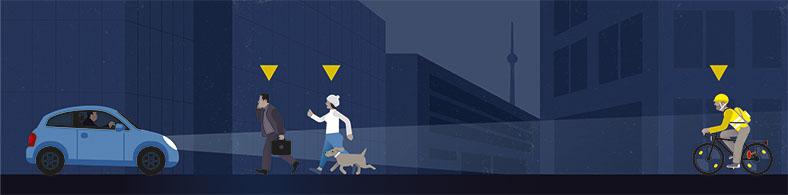 Diese Illustration zeigt einen blauen Pkw, in dem ein Autofahrer sitzt, der die Beleuchtung eingeschaltet hat. Ihm entgegen kommt ein Mann mit dunkler Kleidung, dahinter eine Frau, die hell gekleidet ist mit Hund. Von ganz rechts kommt ein Radfahrer, der auf seinem Rad sitzt, mit Schutzhelm und Schutzweste. Die Reflektoren sind zu erkennen. Die Illustration will erläutern, wie mit heller und reflektierender Kleidung mehr Sicherheit für Autofahrer, Fußgänger und Radfahrer zu erzielen ist.