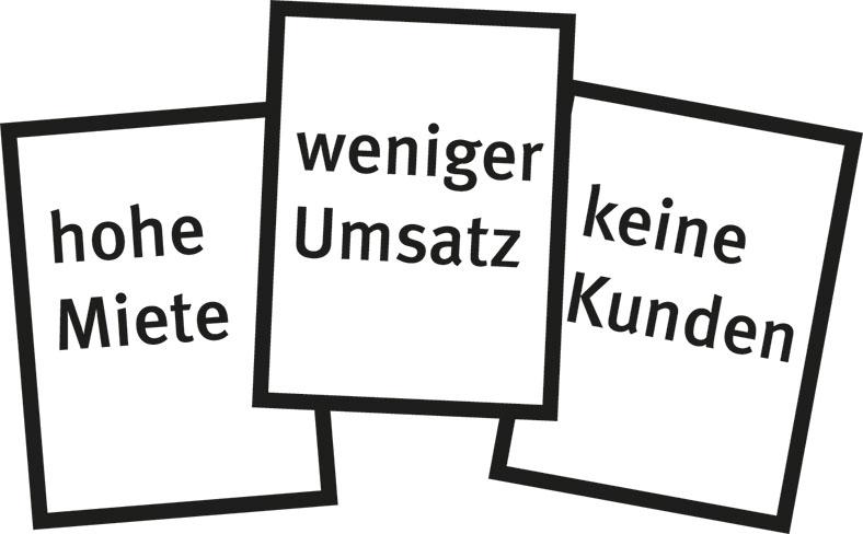 Drei weiße Karten, beschriftet mit: hohe Miete, weniger Umsatz, keine Kunden.