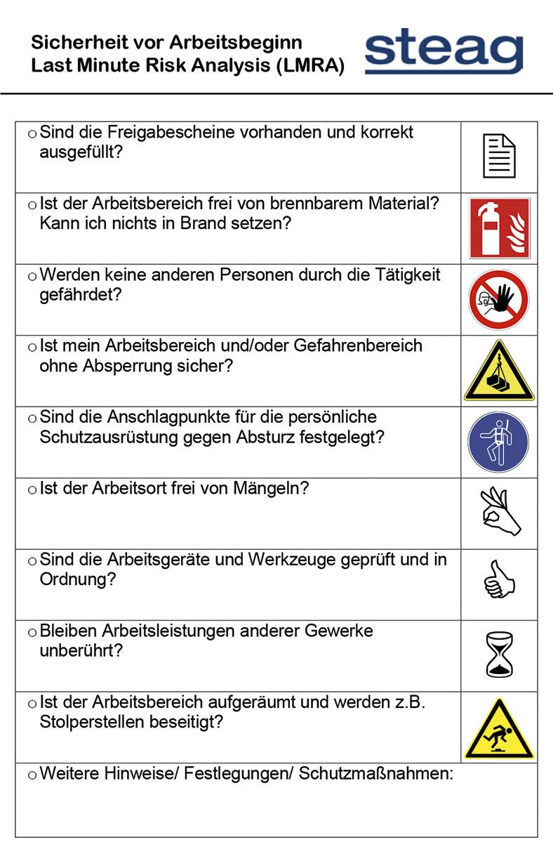 """Abbildung der STEAG-Sicherheits-Checkliste """"Sicherheit vor Arbeitsbeginn"""" mit Piktogrammen zu den einzelnen Punkten."""