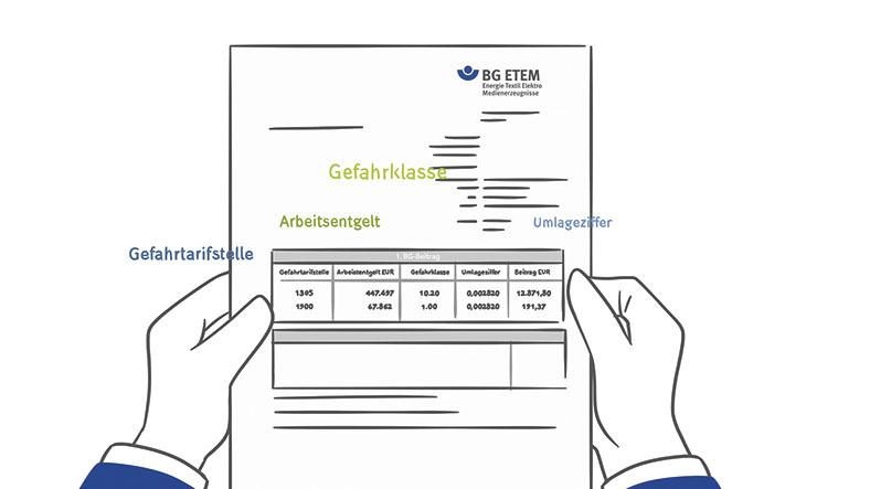 Diese Illustration zeigt zwei Hände, die den Beitragsbescheid der BG ETEM festhalten.