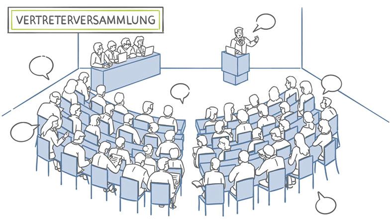 Die Vertreterversammlung bildet zusammen mit dem Vorstand die beiden Selbstverwaltungsorgane der BG ETEM.